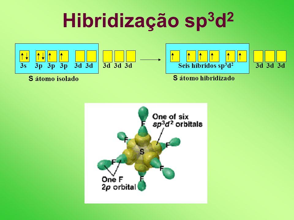 Hibridização sp3d2 S átomo isolado 3s 3p 3p 3p 3d 3d 3d 3d 3d