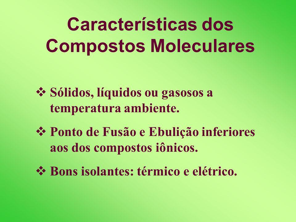 Características dos Compostos Moleculares