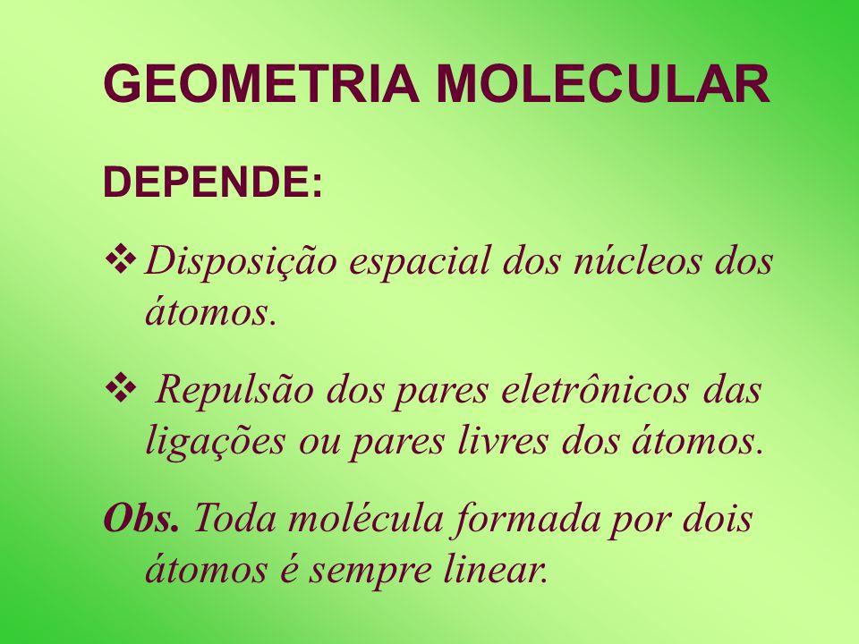 GEOMETRIA MOLECULAR DEPENDE: