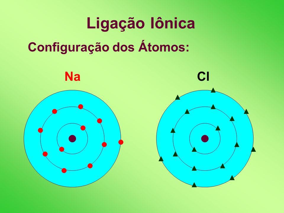 Ligação Iônica Configuração dos Átomos: Na Cl