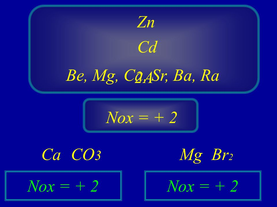Zn Cd Be, Mg, Ca, Sr, Ba, Ra 2A Nox = + 2 Ca CO3 Mg Br2 Nox = + 2 Nox = + 2