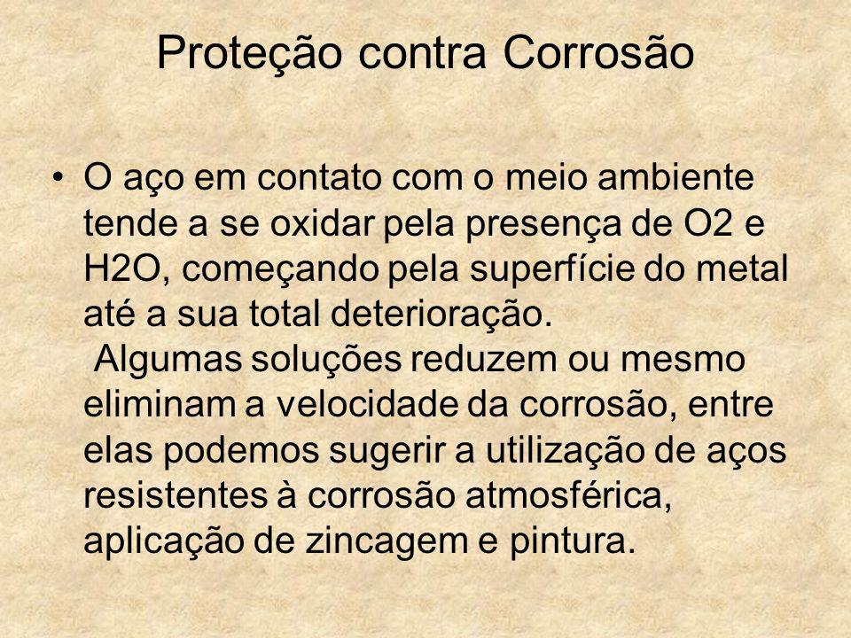 Proteção contra Corrosão