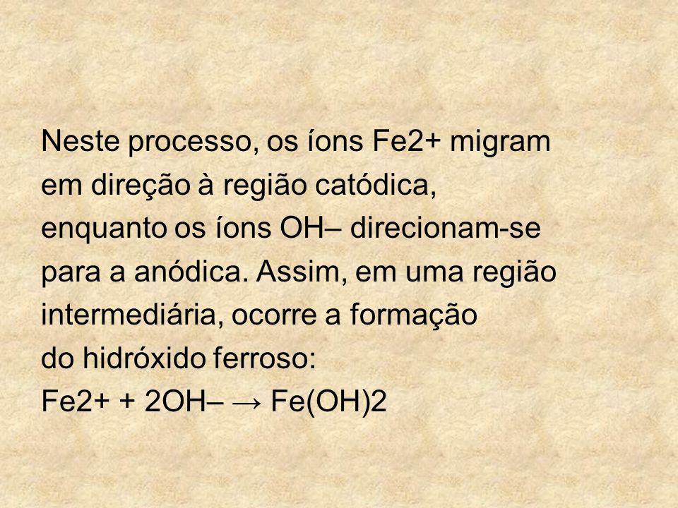 Neste processo, os íons Fe2+ migram