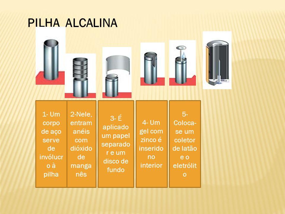 PILHA ALCALINA 1- Um corpo de aço serve de invólucro à pilha