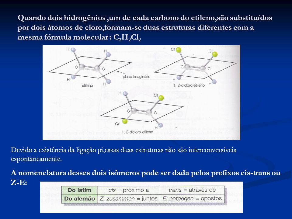 Quando dois hidrogênios ,um de cada carbono do etileno,são substituídos por dois átomos de cloro,formam-se duas estruturas diferentes com a mesma fórmula molecular : C2H2Cl2