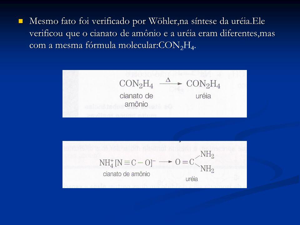 Mesmo fato foi verificado por Wöhler,na síntese da uréia