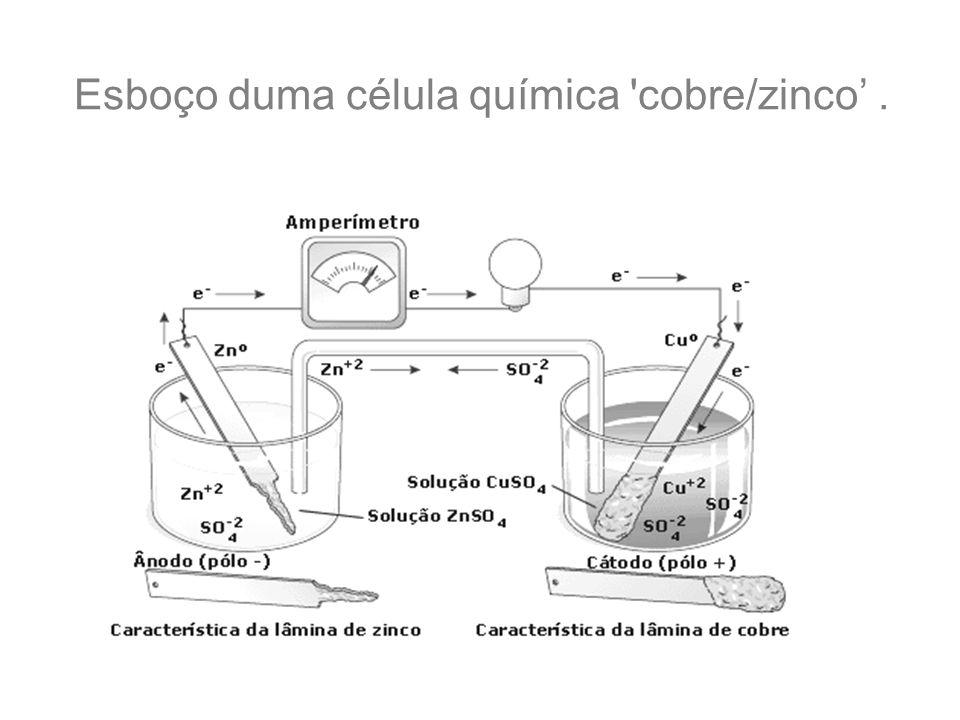 Esboço duma célula química cobre/zinco' .