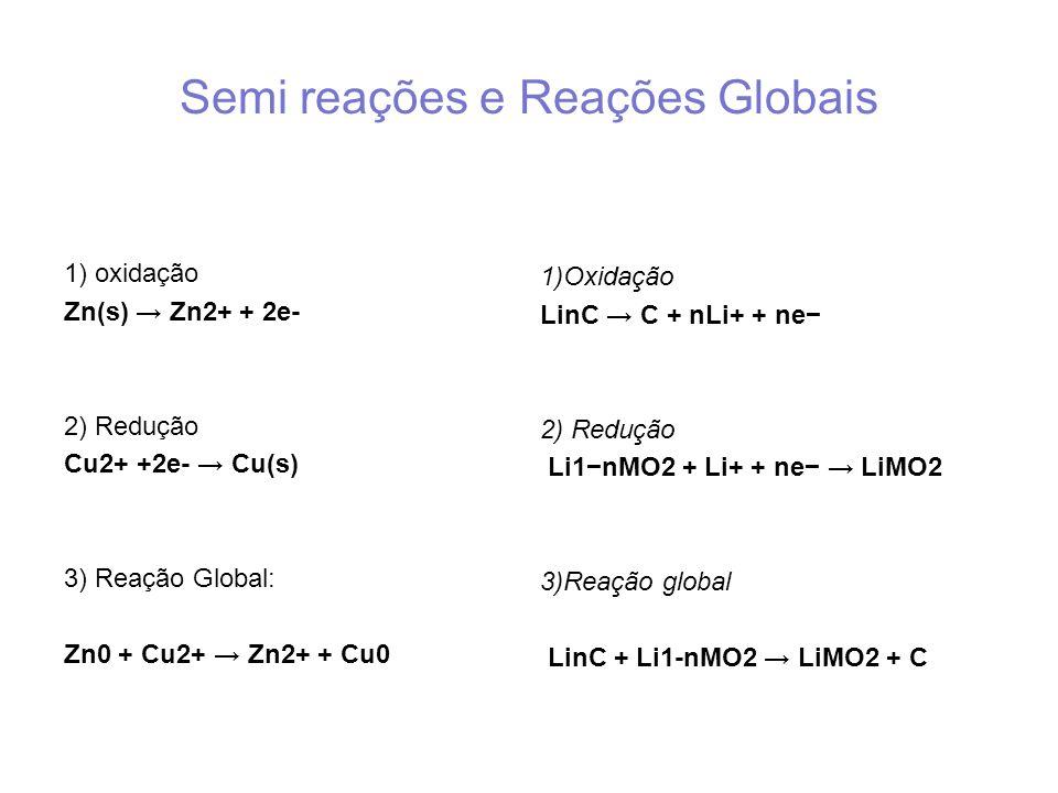 Semi reações e Reações Globais