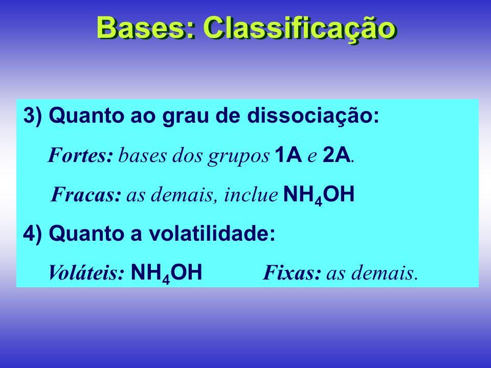 Bases: Classificação 3) Quanto ao grau de dissociação: