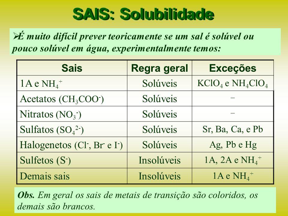 SAIS: Solubilidade Sais Regra geral Exceções 1A e NH4+ Solúveis