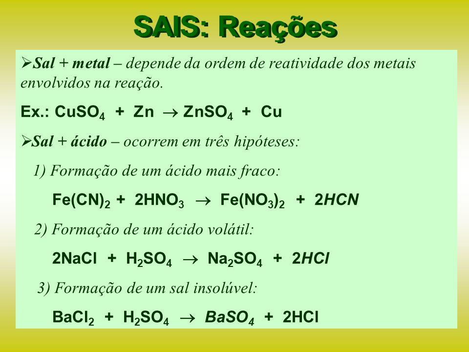 SAIS: Reações Sal + metal – depende da ordem de reatividade dos metais envolvidos na reação. Ex.: CuSO4 + Zn  ZnSO4 + Cu.