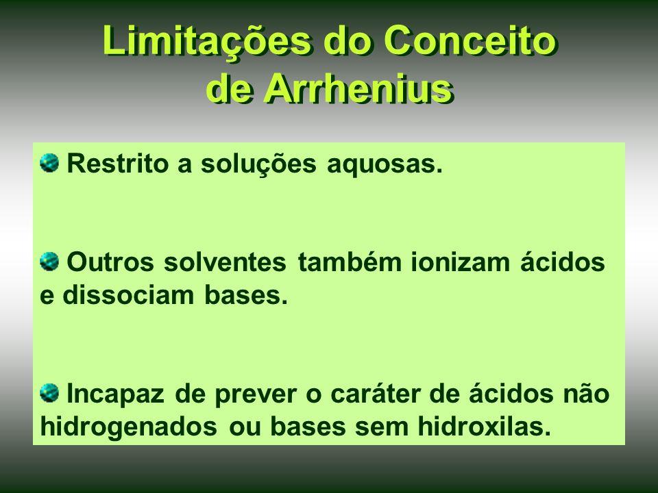 Limitações do Conceito de Arrhenius