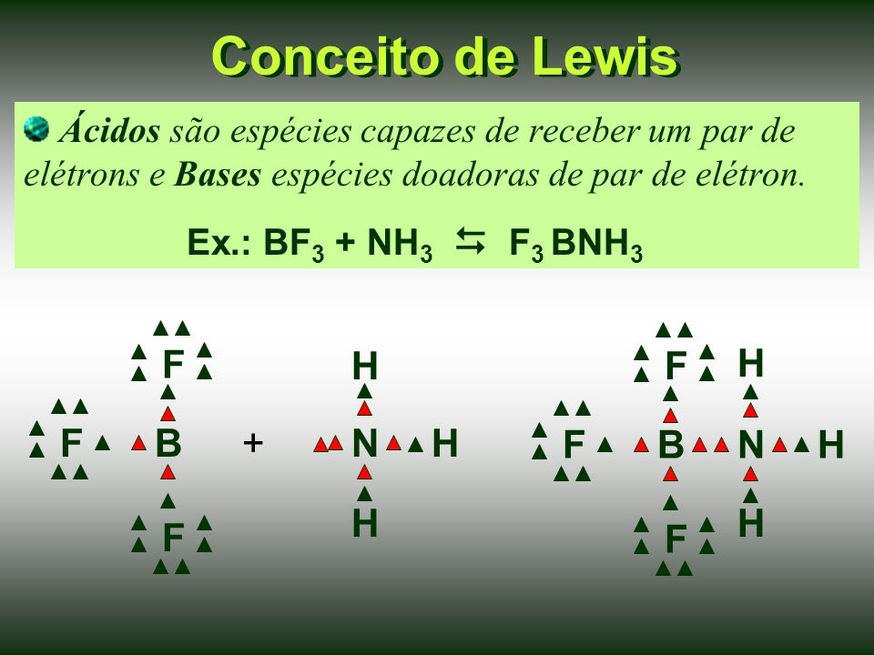 Conceito de Lewis F B H N +