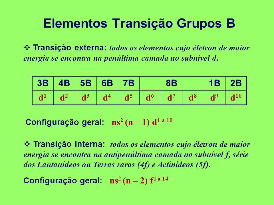 Elementos Transição Grupos B