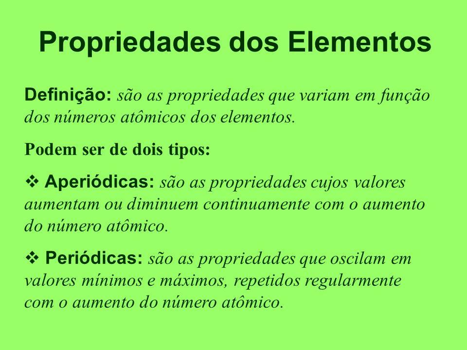 Propriedades dos Elementos