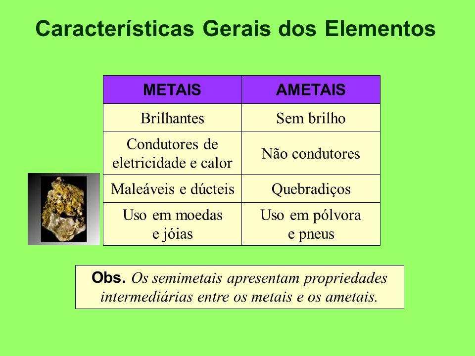 Características Gerais dos Elementos