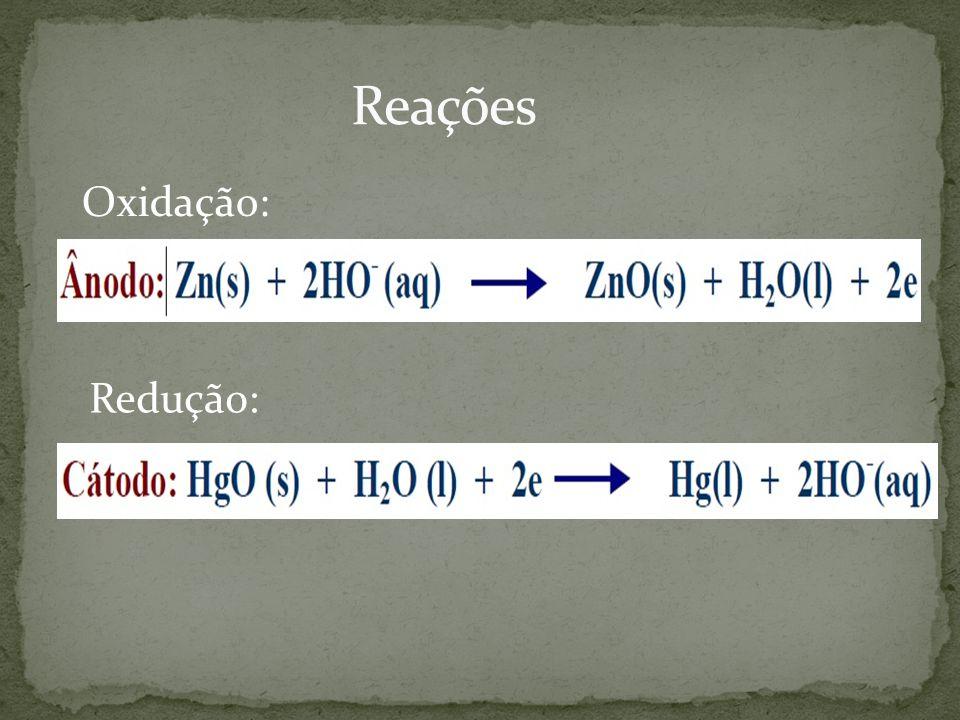 Reações Oxidação: Redução:
