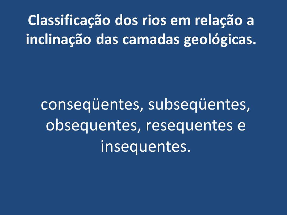 Classificação dos rios em relação a inclinação das camadas geológicas.