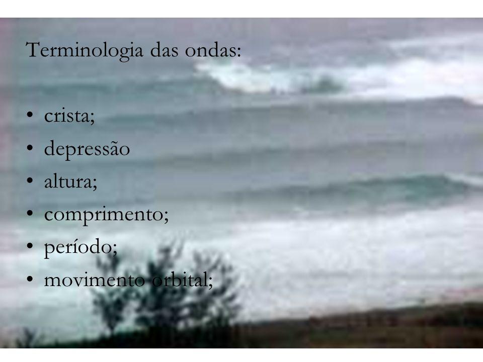 Terminologia das ondas: