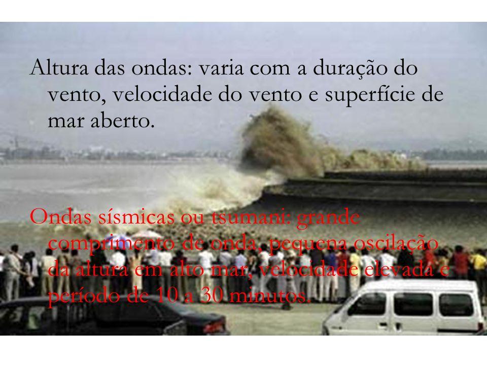 Altura das ondas: varia com a duração do vento, velocidade do vento e superfície de mar aberto.