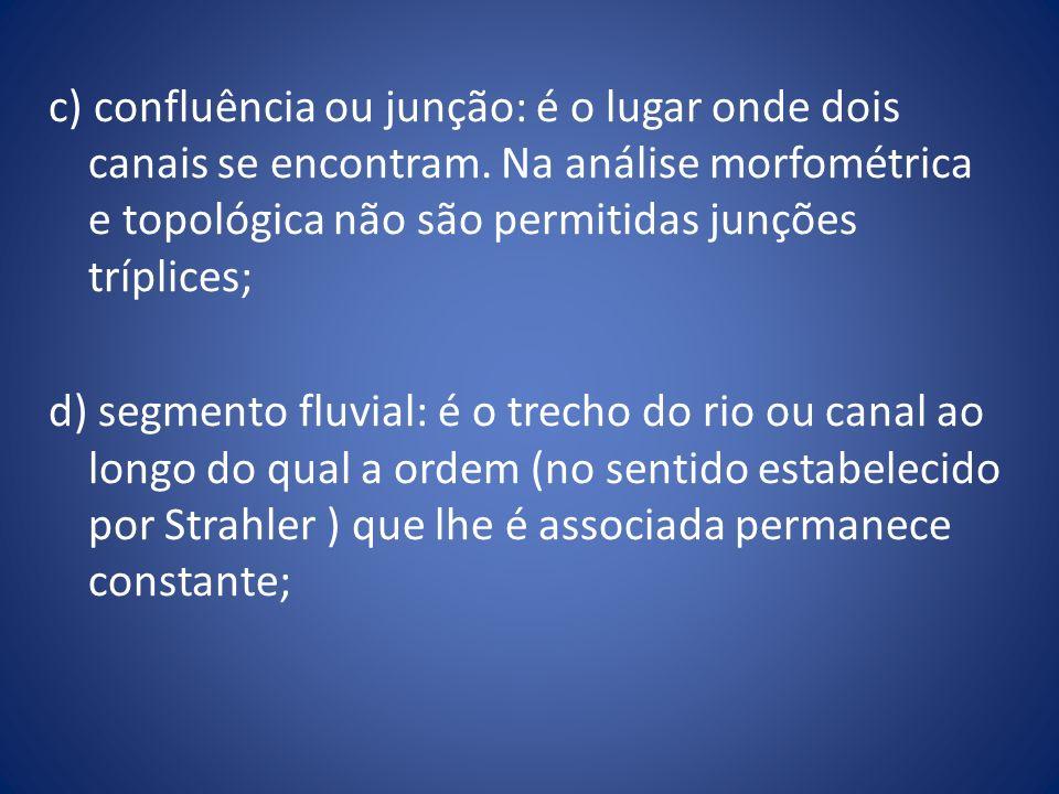 c) confluência ou junção: é o lugar onde dois canais se encontram