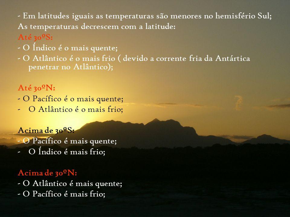 - Em latitudes iguais as temperaturas são menores no hemisfério Sul;