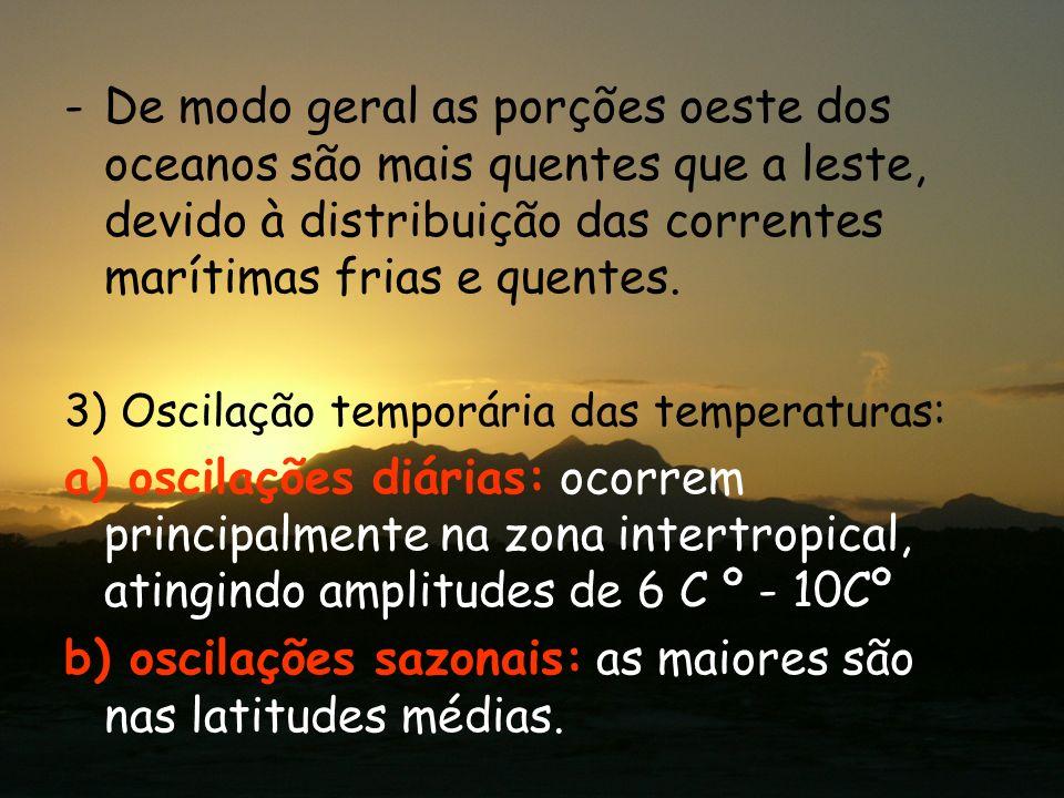 b) oscilações sazonais: as maiores são nas latitudes médias.