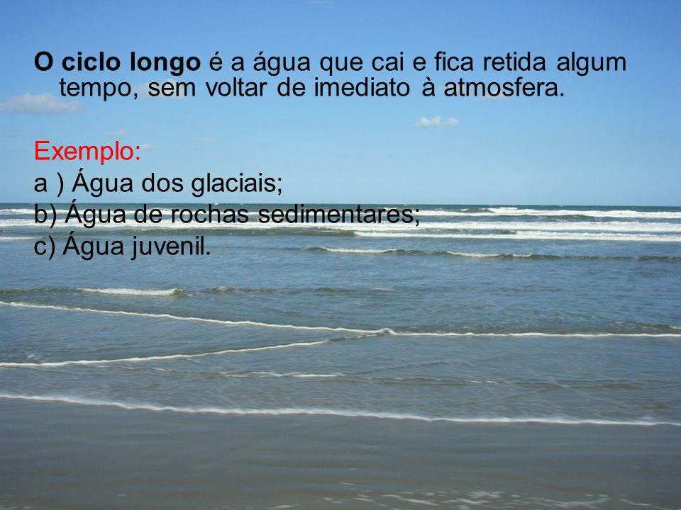 O ciclo longo é a água que cai e fica retida algum tempo, sem voltar de imediato à atmosfera.