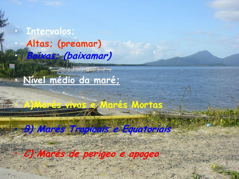 Intervalos;Altas; (preamar) Baixas; (baixamar) Nível médio da maré; A)Marés vivas e Marés Mortas. B) Marés Tropicais e Equatoriais.