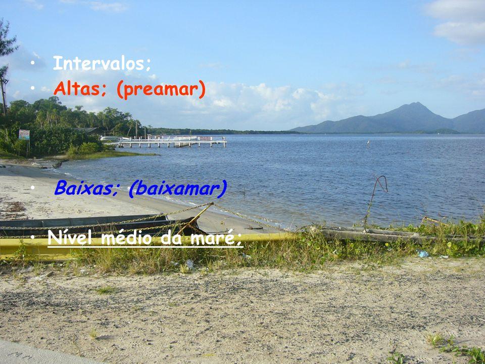 Intervalos; Altas; (preamar) Baixas; (baixamar) Nível médio da maré;
