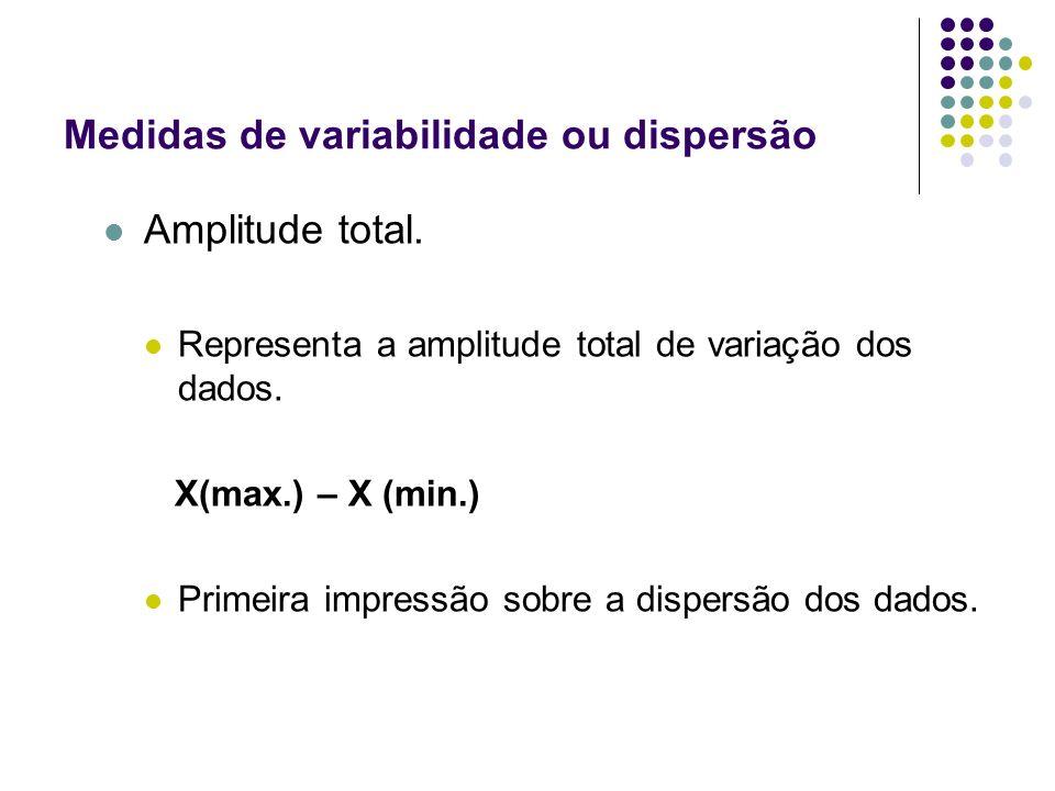 Medidas de variabilidade ou dispersão