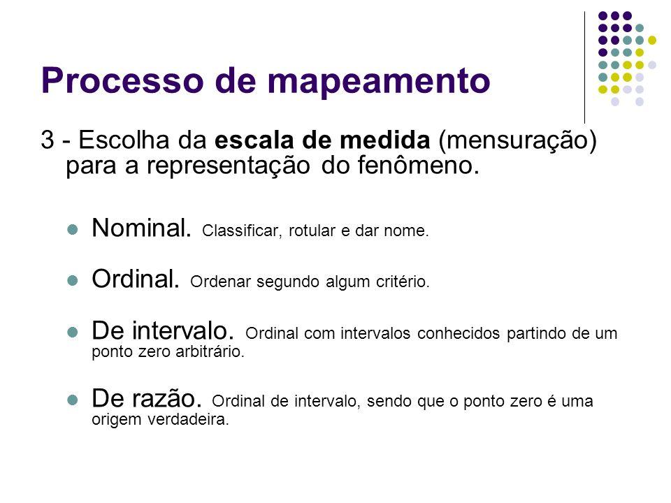 Processo de mapeamento