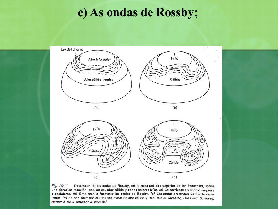 e) As ondas de Rossby;
