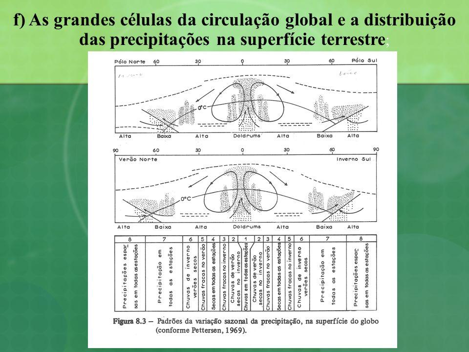 f) As grandes células da circulação global e a distribuição das precipitações na superfície terrestre;