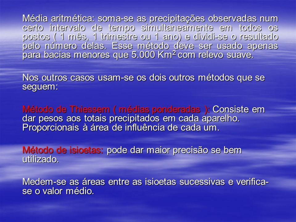 Média aritmética: soma-se as precipitações observadas num certo intervalo de tempo simultaneamente em todos os postos ( 1 mês, 1 trimestre ou 1 ano) e dividi-se o resultado pelo número delas. Esse método deve ser usado apenas para bacias menores que 5.000 Km2 com relevo suave.