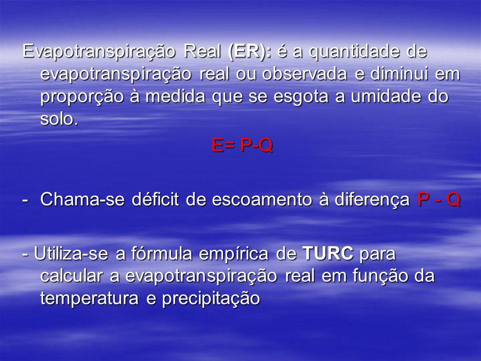 Evapotranspiração Real (ER): é a quantidade de evapotranspiração real ou observada e diminui em proporção à medida que se esgota a umidade do solo.