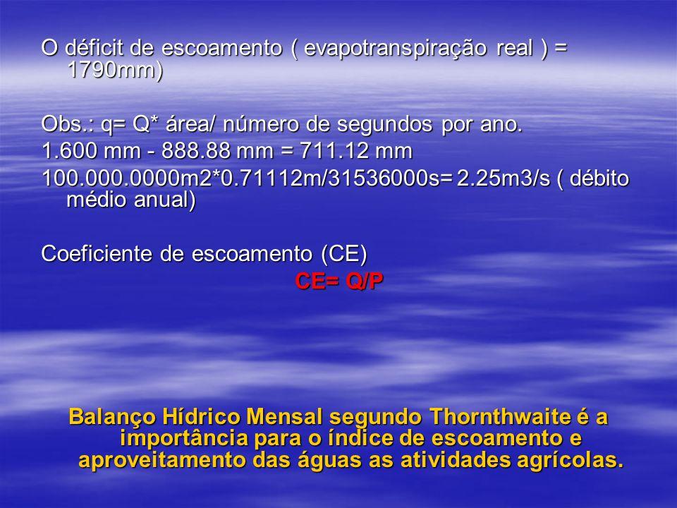 O déficit de escoamento ( evapotranspiração real ) = 1790mm)