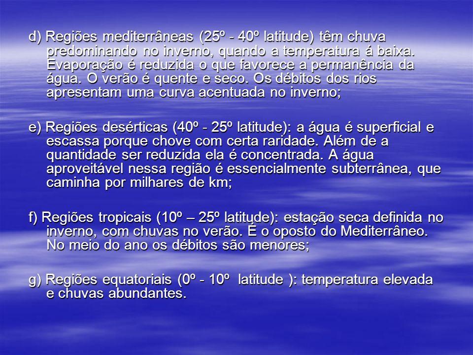 d) Regiões mediterrâneas (25º - 40º latitude) têm chuva predominando no inverno, quando a temperatura á baixa. Evaporação é reduzida o que favorece a permanência da água. O verão é quente e seco. Os débitos dos rios apresentam uma curva acentuada no inverno;