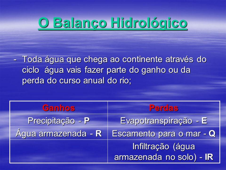 Infiltração (água armazenada no solo) - IR