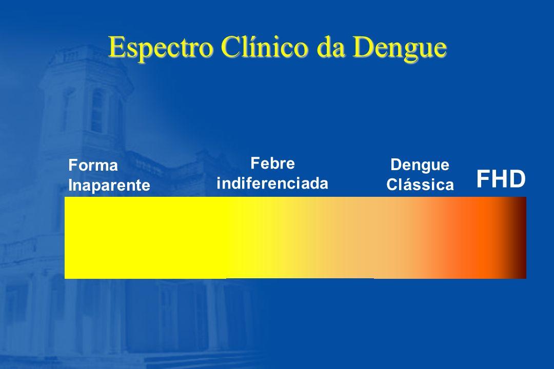 Espectro Clínico da Dengue