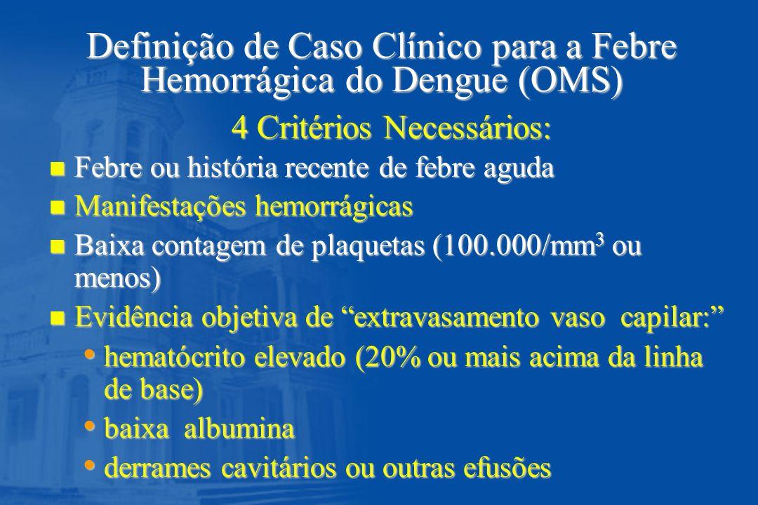 Definição de Caso Clínico para a Febre Hemorrágica do Dengue (OMS)
