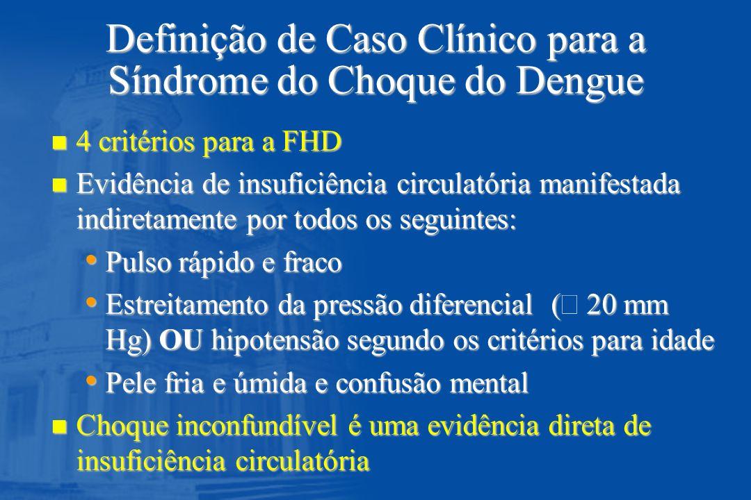 Definição de Caso Clínico para a Síndrome do Choque do Dengue