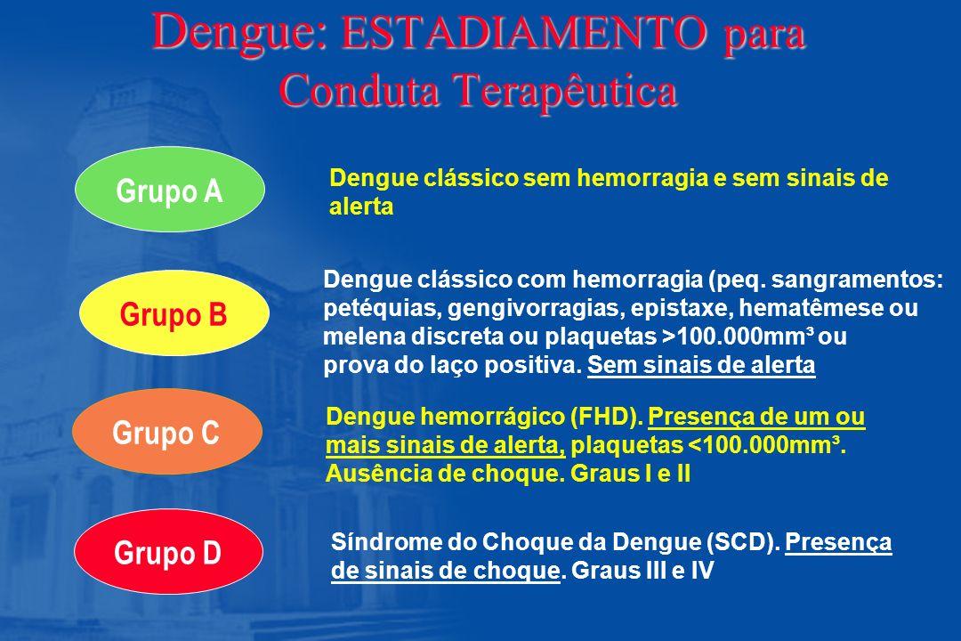 Dengue: ESTADIAMENTO para Conduta Terapêutica