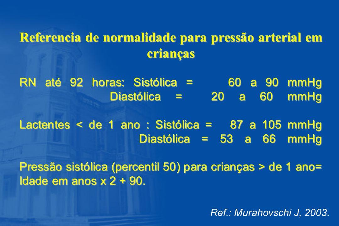Referencia de normalidade para pressão arterial em crianças RN até 92 horas: Sistólica = 60 a 90 mmHg Diastólica = 20 a 60 mmHg Lactentes < de 1 ano : Sistólica = 87 a 105 mmHg Diastólica = 53 a 66 mmHg Pressão sistólica (percentil 50) para crianças > de 1 ano= Idade em anos x 2 + 90.