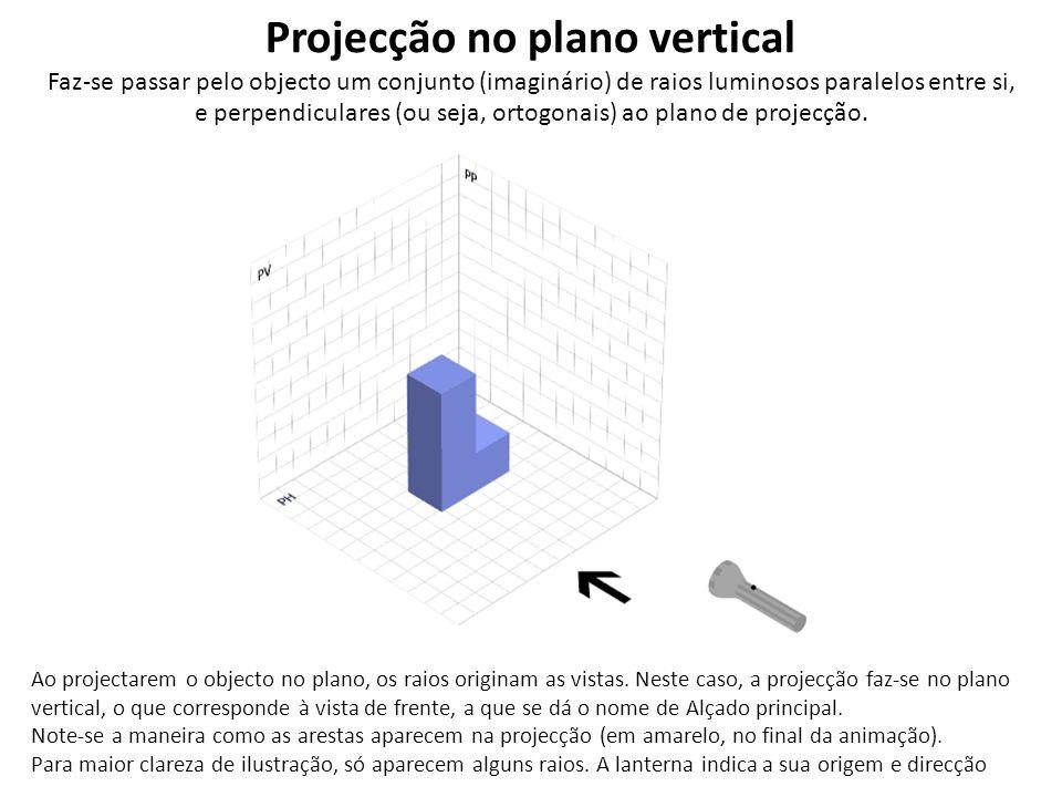 Projecção no plano vertical Faz-se passar pelo objecto um conjunto (imaginário) de raios luminosos paralelos entre si, e perpendiculares (ou seja, ortogonais) ao plano de projecção.