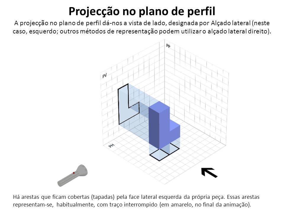 Projecção no plano de perfil A projecção no plano de perfil dá-nos a vista de lado, designada por Alçado lateral (neste caso, esquerdo; outros métodos de representação podem utilizar o alçado lateral direito).