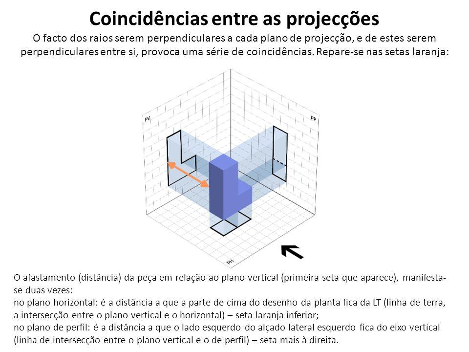 Coincidências entre as projecções O facto dos raios serem perpendiculares a cada plano de projecção, e de estes serem perpendiculares entre si, provoca uma série de coincidências. Repare-se nas setas laranja: