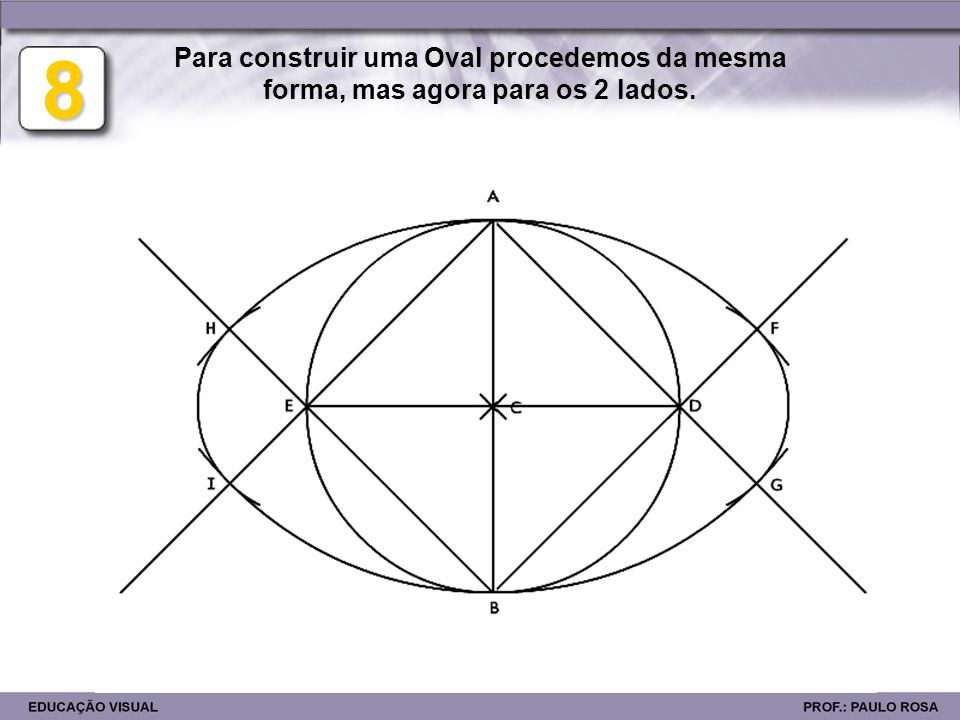 Para construir uma Oval procedemos da mesma forma, mas agora para os 2 lados.