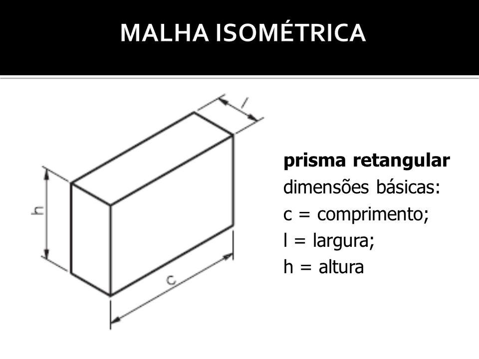 MALHA ISOMÉTRICA prisma retangular dimensões básicas: c = comprimento;