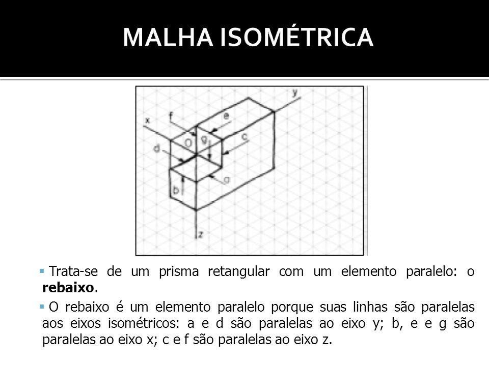 MALHA ISOMÉTRICA Trata-se de um prisma retangular com um elemento paralelo: o rebaixo.